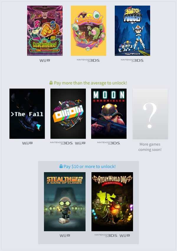 Humble Nindie Bundle Now Live with Wii U and 3DS Games