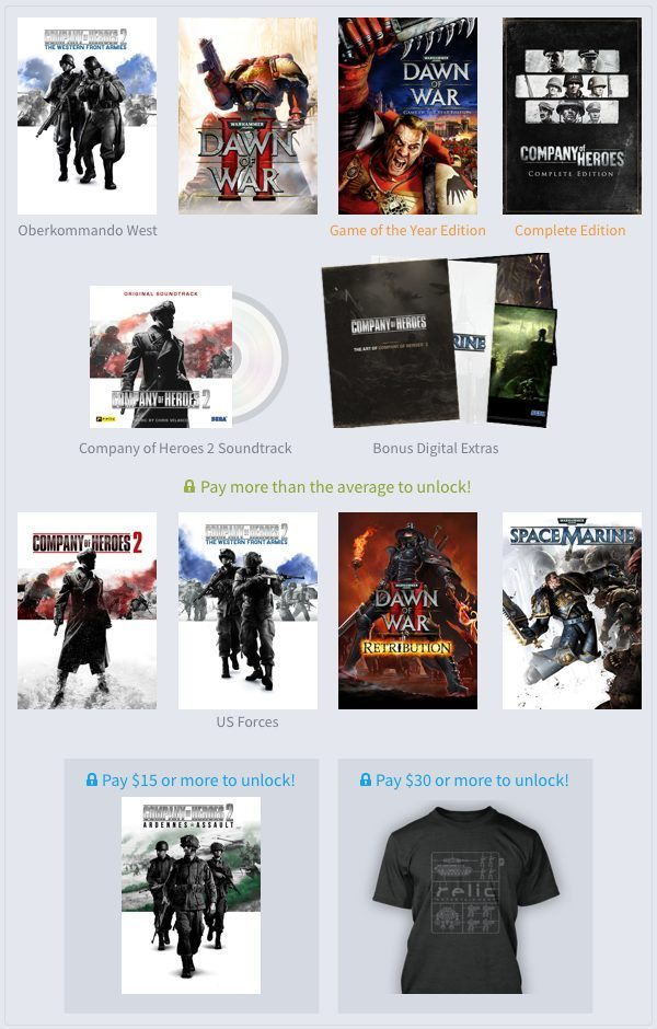 Humble Weekly Bundle Relic Entertainment Includes Company of Heroes & Warhammer