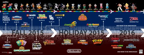 E3 2015 Nintendo Transforms Iconic Franchises to Give Players Unique Gaming Experiences
