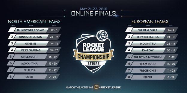 Rocket League Championship Series Finals this Weekend