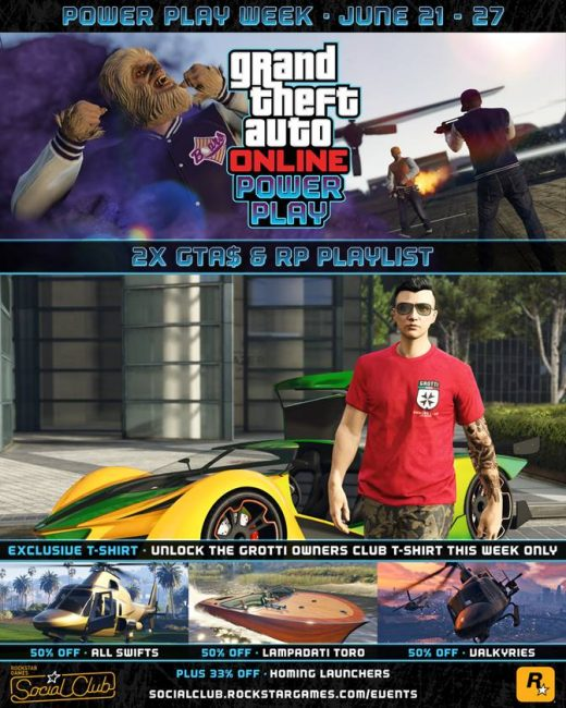GTA Online Power Play and Grotti X80 Proto Now Available