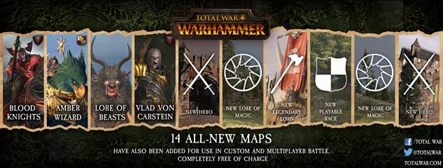 Total War: WARHAMMER Latest Free DLC Now Available