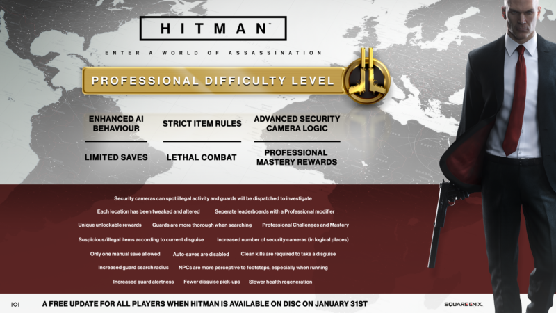 HITMAN Gets Tougher with Professional Difficulty Level