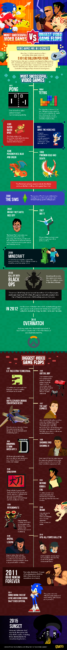 The Best & Worst Video Games in 45 Years Infographic