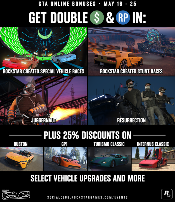 GTA Online Double Adversary & Stunt Race Payouts, Vehicle Discounts and More