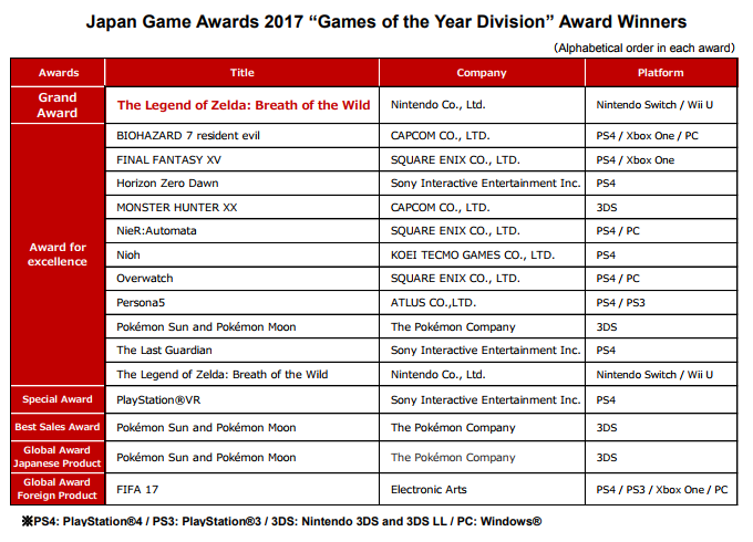 Japan Game Awards 2017 Grand Award Goes to The Legend of Zelda: Breath of the Wild