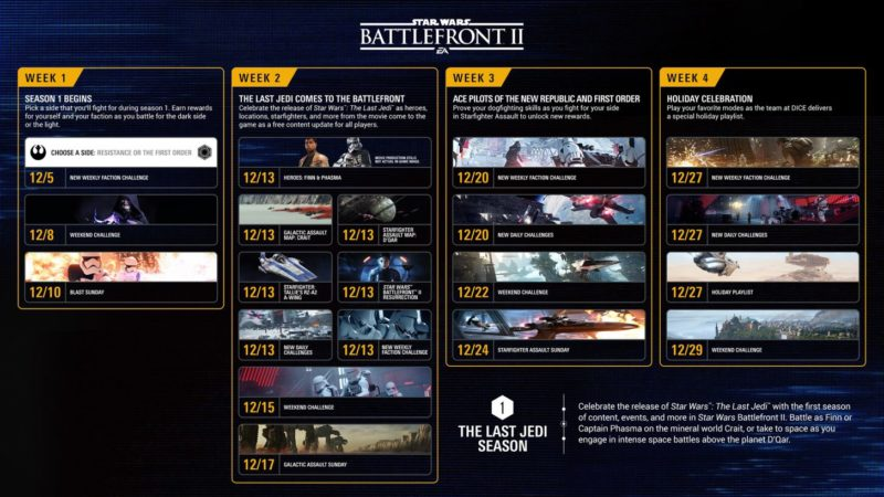 Star Wars Battlefront II The Last Jedi Season Coming Dec. 5