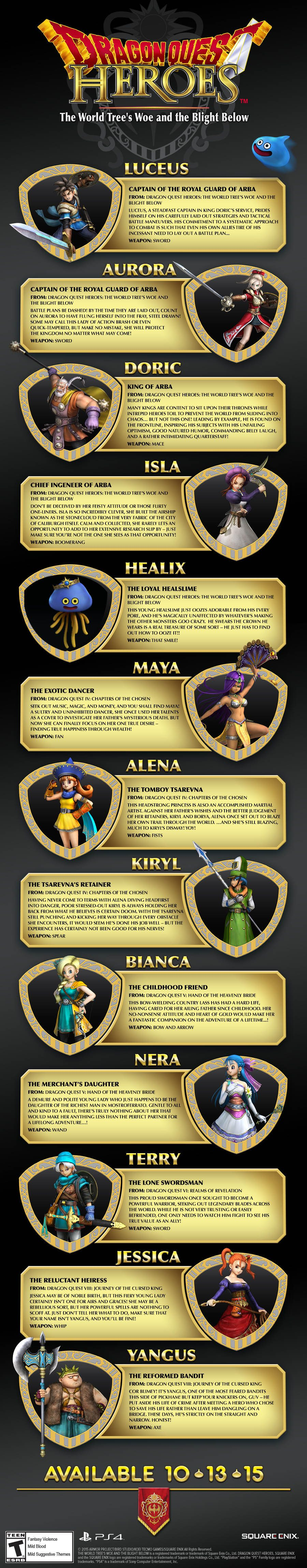 Dragon Quest Heroes Infographic